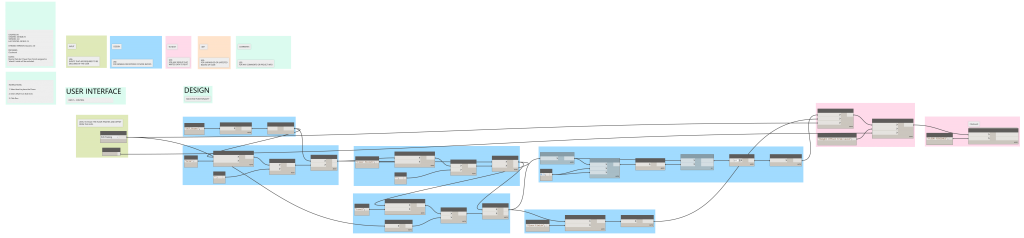 Dynamo Graph Example