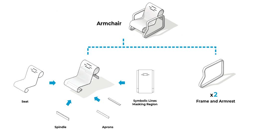 Nested Family Armchair
