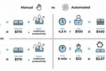 Computational BIM Manager Chart